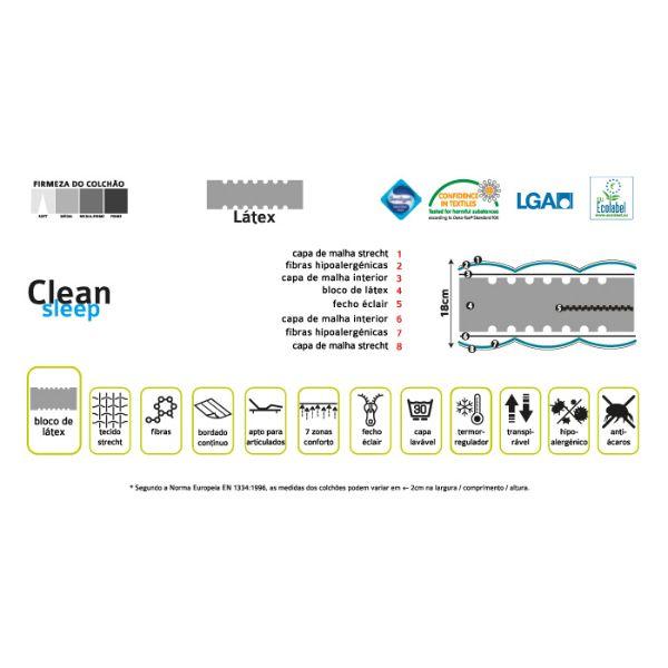 colchao mindol bio latex caracteristicas