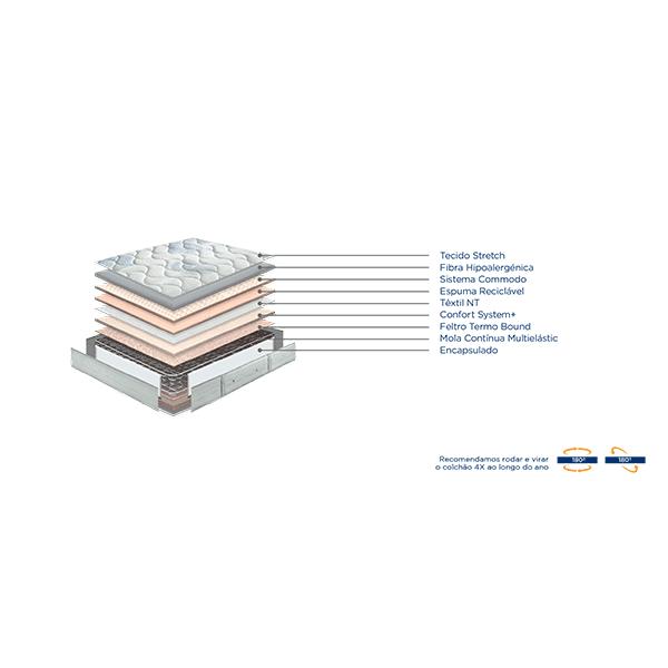 colchao-molaflex-vital-multi-caracteristicas
