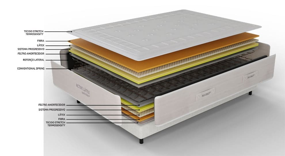 colchao bestbed active látex caracteristicas